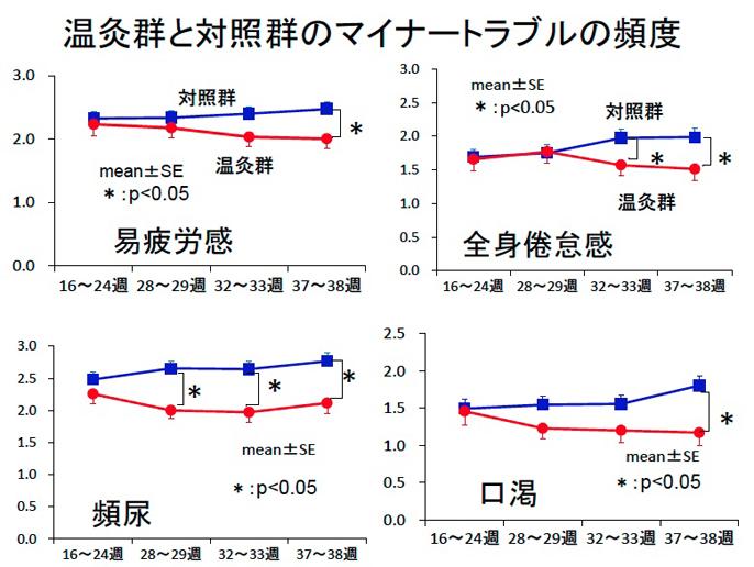 gendai_data1