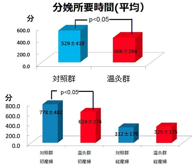 gendai_data2