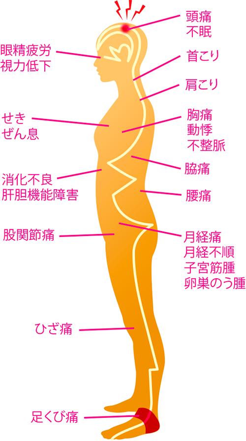 blog_selfcare20210131_3